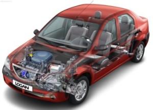 Нанесенный ущерб автомобилю и его оценка